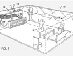 Microsoft sáng chế hệ thống hiển thị 3D bao quanh người dùng